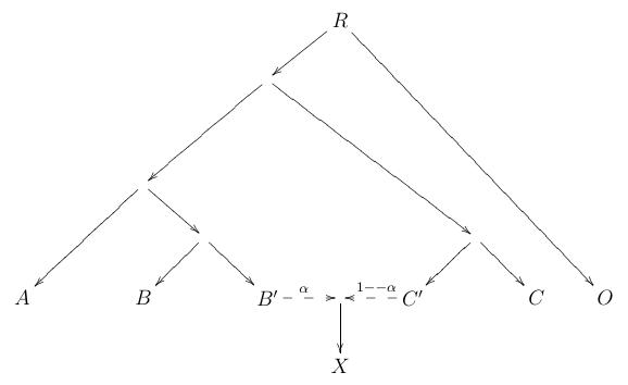 f4-ratio