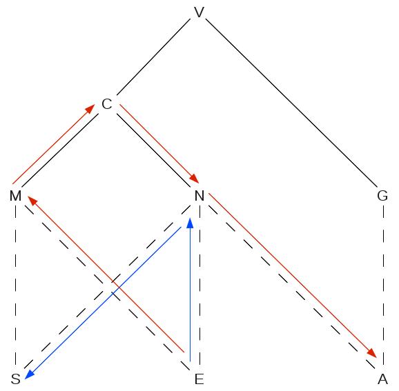 f3-pc-13