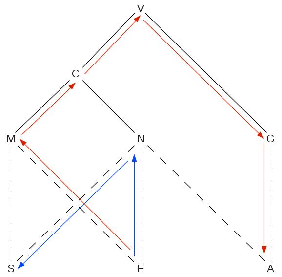 f3-pc-14