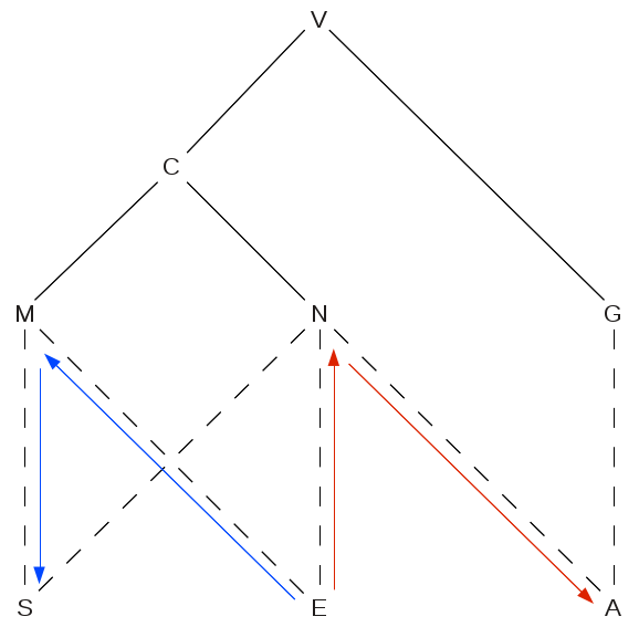 f3-pc-3