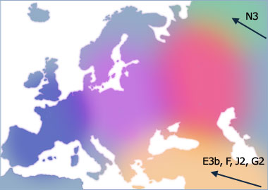 Spread of Neolithic haplogroups (from 8,000 years ago)