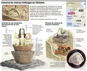 vichama-sculptures